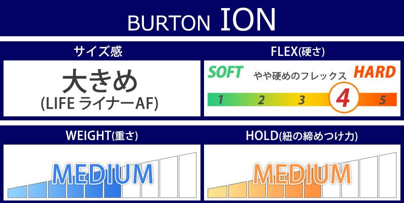 バートン・アイオン (Ion )評価⑨【向いている人】①