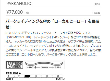 スノーボード・パーク板【おすすめ②ヨネックス・パーカホリック(PARKHOLIC)】②