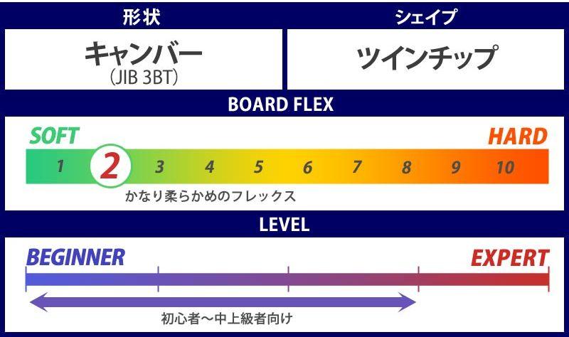 スノーボード・ジブ板・おすすめ②【ロブスター・ジブボード】⑦