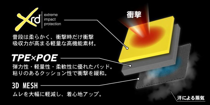 スノーボードの鎧武者プロテクターの特徴は??2
