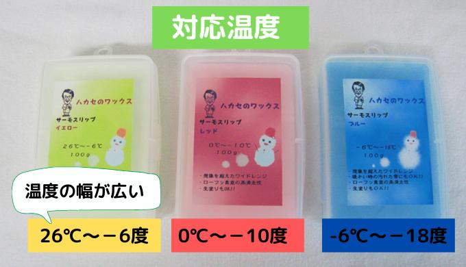 【ホットワックス】スノボ ワックス初心者におすすめ5選!!4