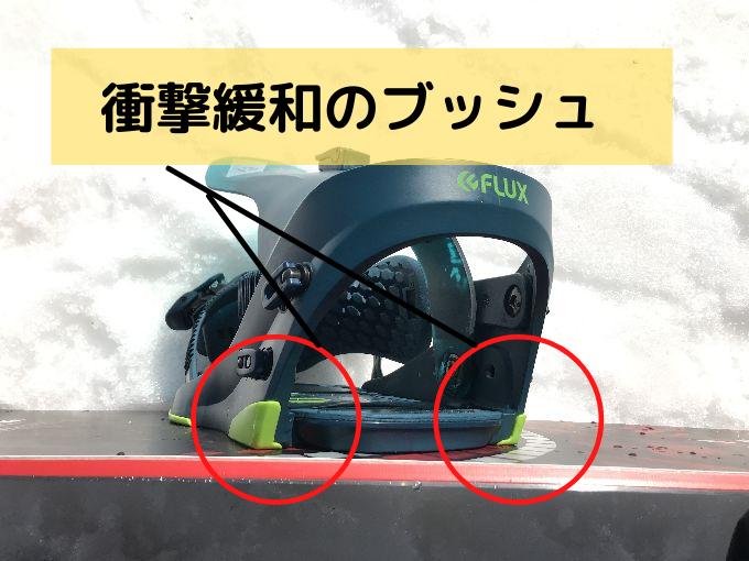 評判のいいフラックス CVビンディングの3つの特徴!!4