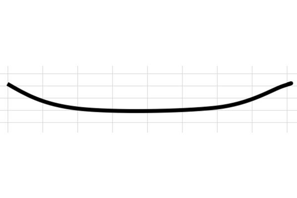 ロッカーボードタイプのスノーボードの板