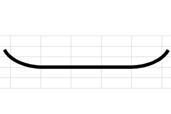 フラットボードタイプのスノーボードの板