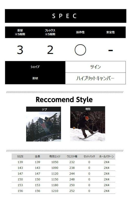 ⑦おすすめ【glay・RPM】