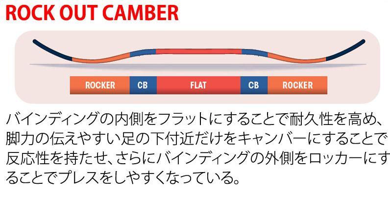 3-1スノーボード・初心者板【おすすめ①サロモン・アサシン】③