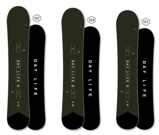 9.「スノーボード・カービングにおすすめ板その⑧」スクーター・デイライフ