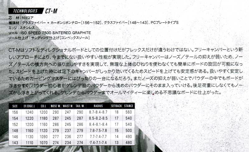 ④おすすめ【オガサカ・CT-M】2