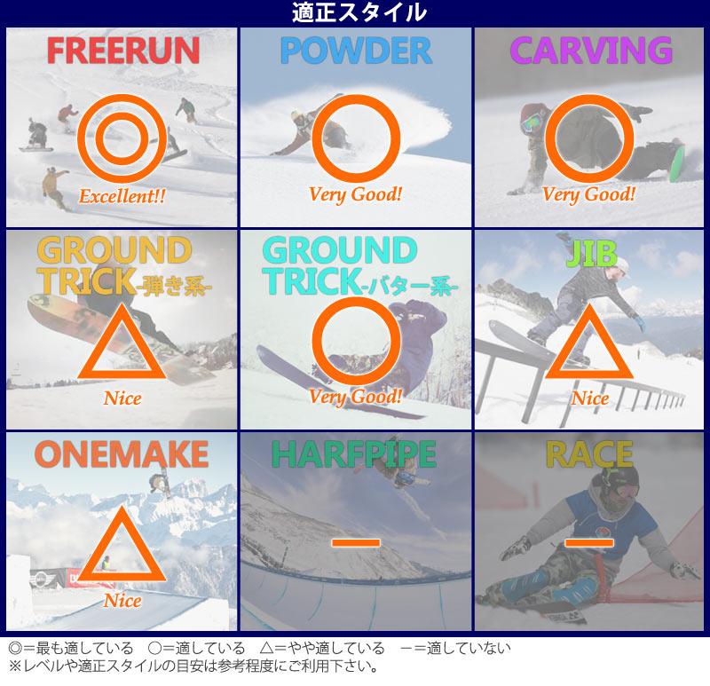オガサカ(OGASAKA)・CT-M【評価⑤向いているスタイル】①