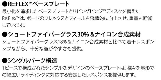 バートン・マラビータ【スペック評価③ベースプレート】①