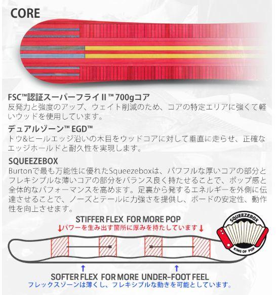 バートン・カスタム(burton・custom)評価③CORE①