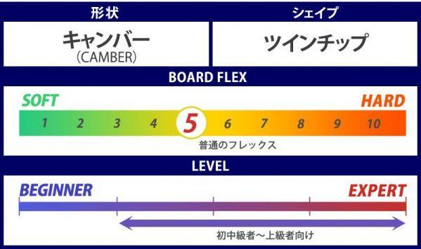 おすすめ③「スクーター・SCT」3