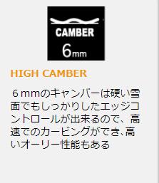 【①形状・キャンバー】