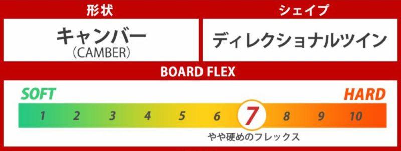 オガサカ(OGASAKA)・CTS【評価③硬さ】