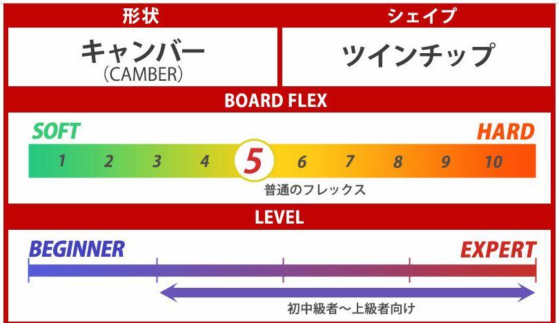 オガサカ(OGASAKA)・AST【評価③硬さ】