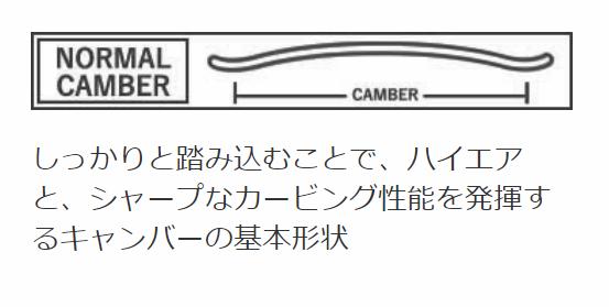 ヨネックス・スムース【スペック評価】2