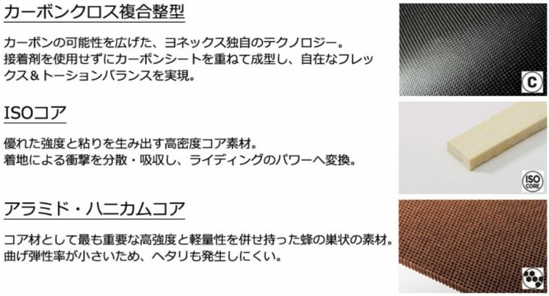 【④CORE】