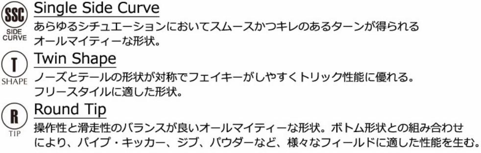 【⑤TECHNOLOGIES】2