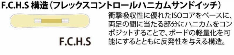 【⑤TECHNOLOGIES】