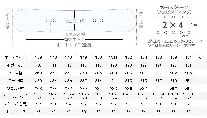「評価・口コミ」で人気のオガサカ(OGASAKA)・CTとは?③