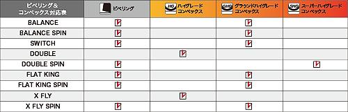 【⑤TECHNOLOGIES】3