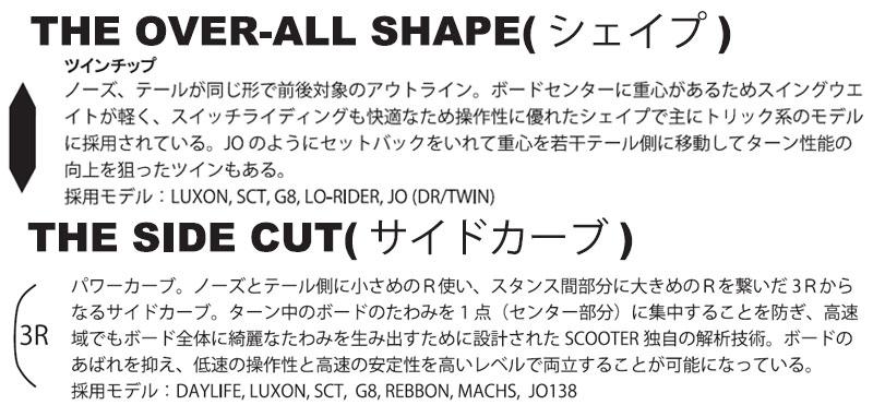 【②シェイプ&カーブ】
