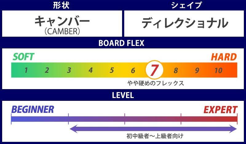 オガサカ・FC [19-20]レビュー&感想!!【硬さ】①