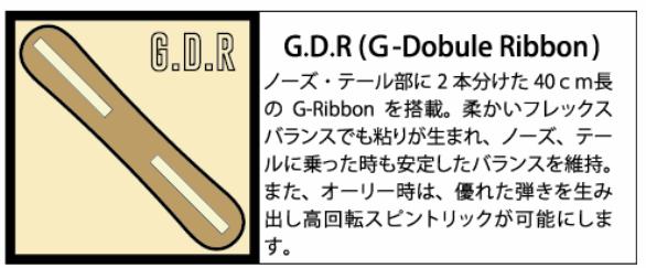 【④CORE】5