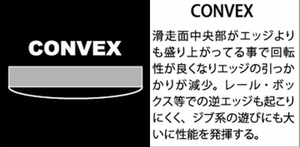 【④CORE】6