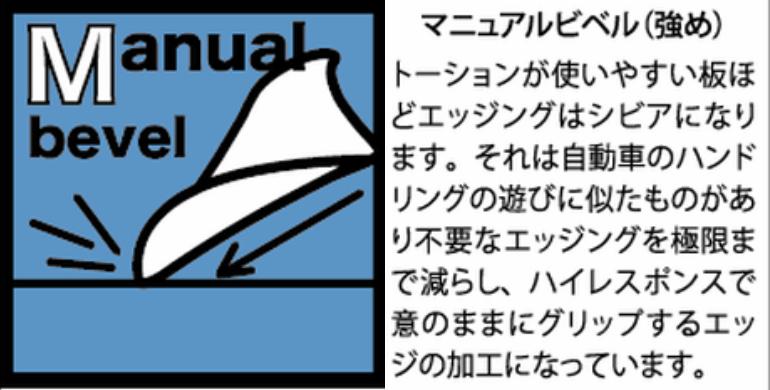 【CORE】7
