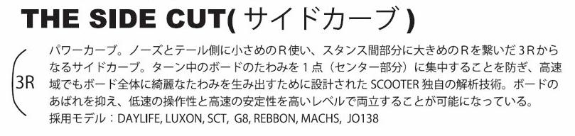 【④サイドカーブ】