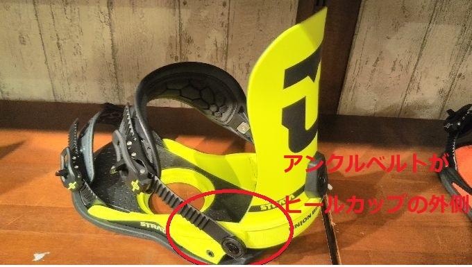 【フラックス(FLUX)ビンディングの特徴!!】2