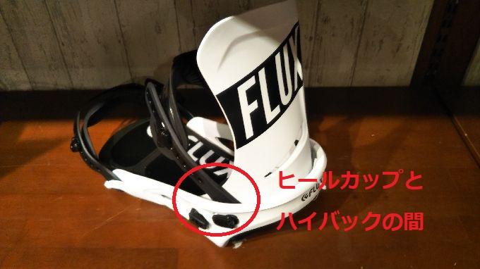 【人気のフラックス(FLUX)ビンディングとは?】2